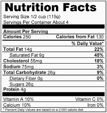 Read Your Product Nutritional Labels Carefully